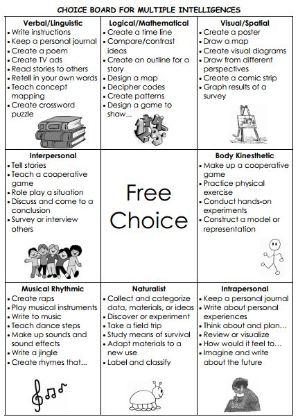 Choice Boards…